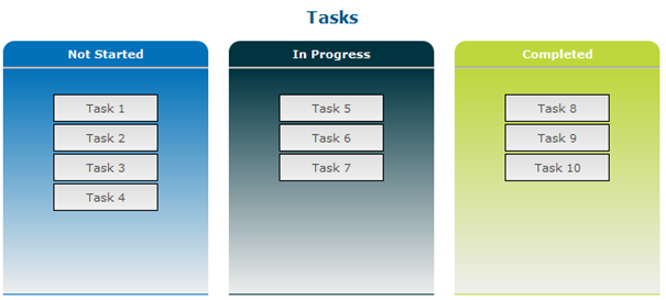 Recieved tasks