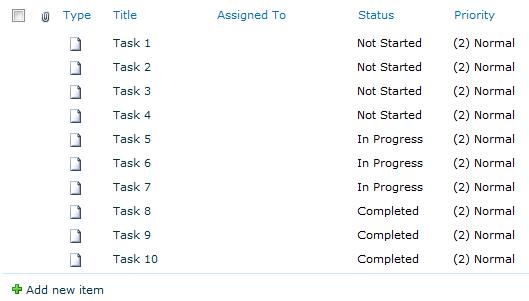 Task list items