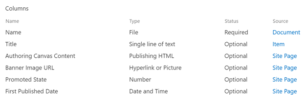 Site page content type