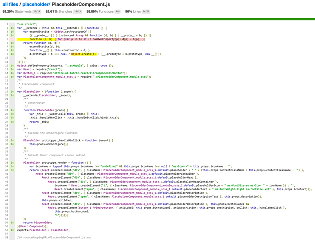 Code coverage untested code report