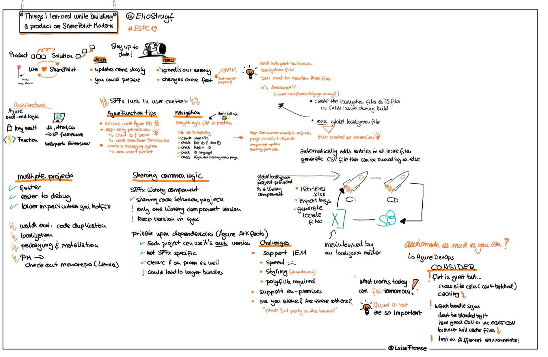 Summary of my session at ESPC 19