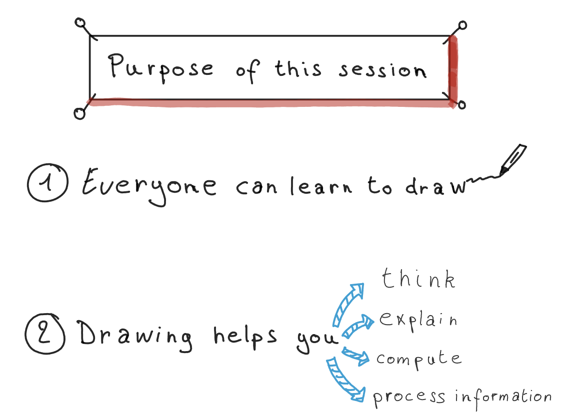 The purpose of the session